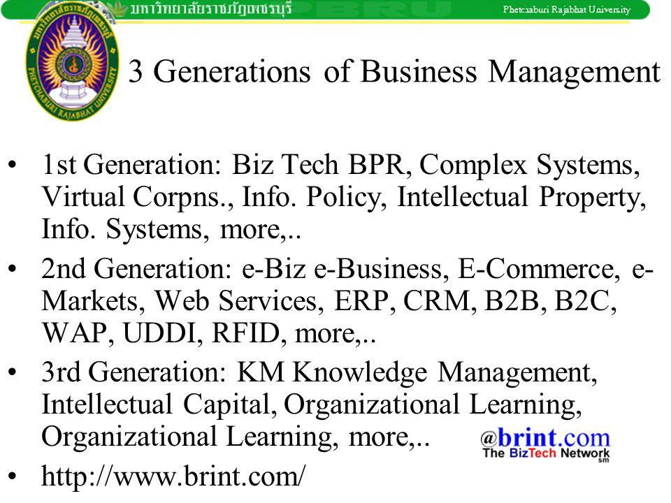 E-Society •E-Card •E-Journal /E-Magazine / E-Variety •Credit card / ATM •Smart Card •Learning Organization •Knowledge Based Society ฯลฯ