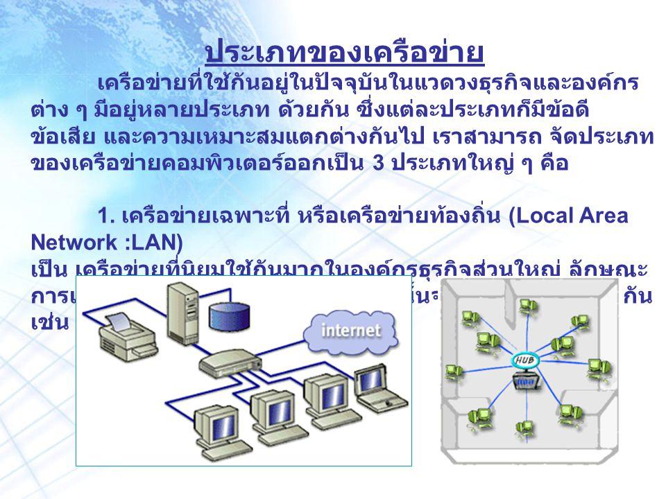 ประเภทของเครือข่าย เครือข่ายที่ใช้กันอยู่ในปัจจุบันในแวดวงธุรกิจและองค์กร ต่าง ๆ มีอยู่หลายประเภท ด้วยกัน ซึ่งแต่ละประเภทก็มีข้อดี ข้อเสีย และความเหมาะสมแตกต่างกันไป เราสามารถ จัดประเภท ของเครือข่ายคอมพิวเตอร์ออกเป็น 3 ประเภทใหญ่ ๆ คือ 1.
