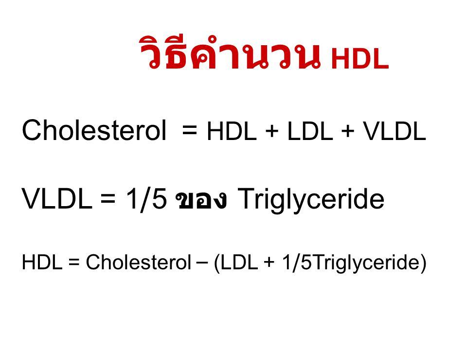 วิธีคำนวน HDL Cholesterol = HDL + LDL + VLDL VLDL = 1/5 ของ Triglyceride HDL = Cholesterol – (LDL + 1/5Triglyceride)