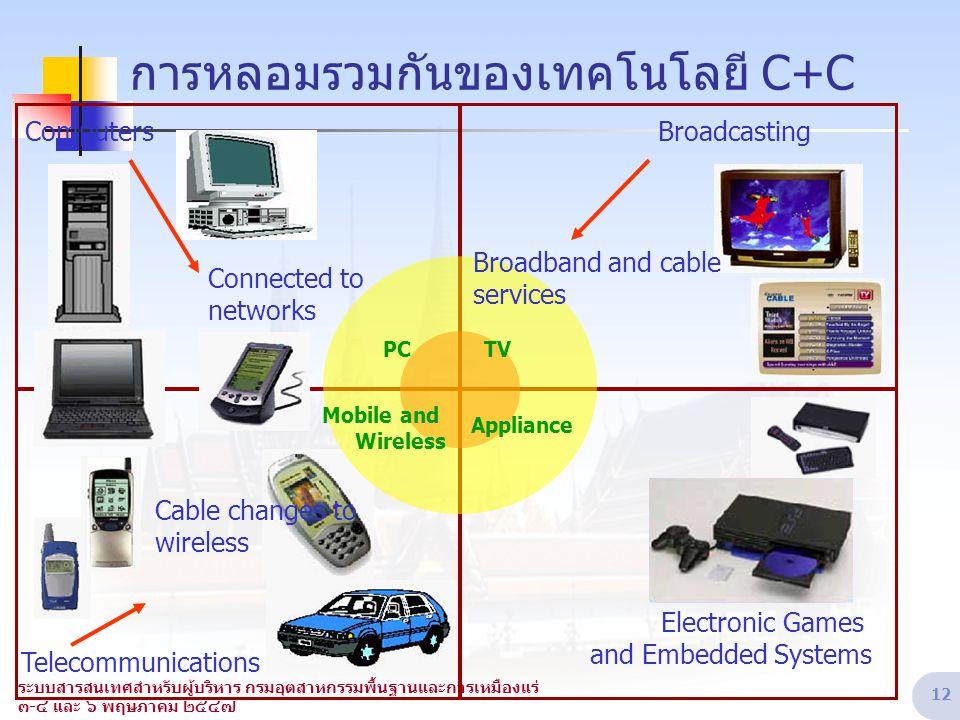 ระบบสารสนเทศสำหรับผู้บริหาร กรมอุตสาหกรรมพื้นฐานและการเหมืองแร่ ๓-๔ และ ๖ พฤษภาคม ๒๕๔๗ 12 Appliance TV Broadcasting Electronic Games and Embedded Syst