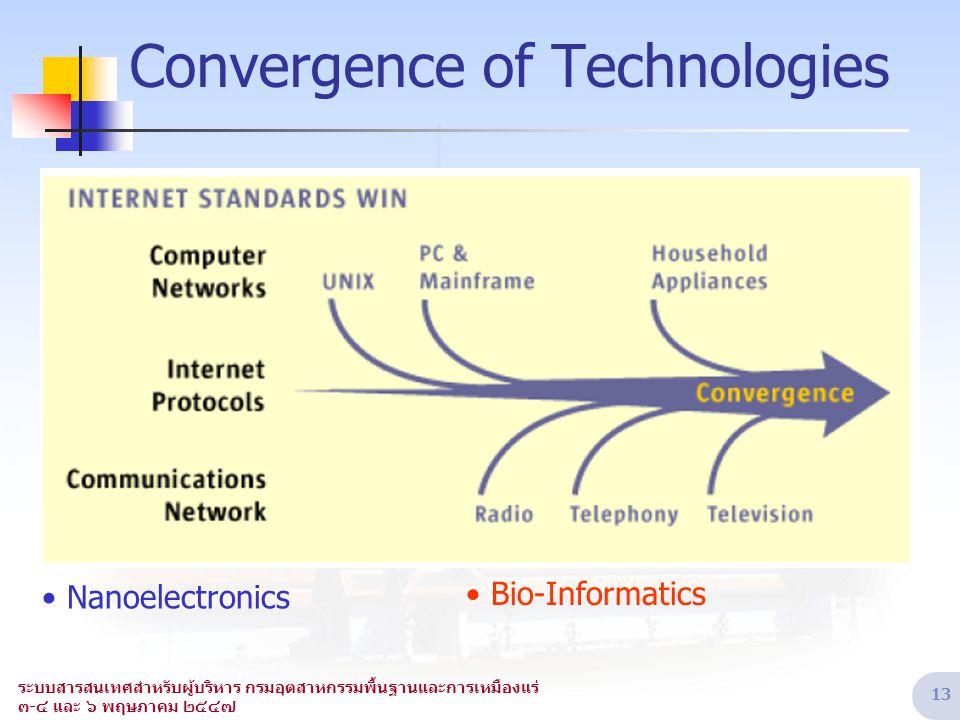ระบบสารสนเทศสำหรับผู้บริหาร กรมอุตสาหกรรมพื้นฐานและการเหมืองแร่ ๓-๔ และ ๖ พฤษภาคม ๒๕๔๗ 13 Convergence of Technologies • • Nanoelectronics • • Bio-Info