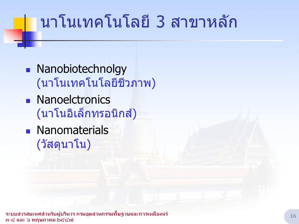 ระบบสารสนเทศสำหรับผู้บริหาร กรมอุตสาหกรรมพื้นฐานและการเหมืองแร่ ๓-๔ และ ๖ พฤษภาคม ๒๕๔๗ 16 นาโนเทคโนโลยี 3 สาขาหลัก  Nanobiotechnolgy (นาโนเทคโนโลยีชี