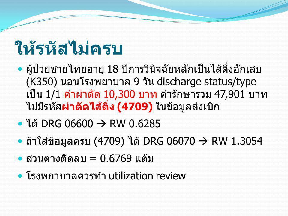 ให้รหัสไม่ครบ  ผู้ป่วยชายไทยอายุ 18 ปีการวินิจฉัยหลักเป็นไส้ติ่งอักเสบ (K350) นอนโรงพยาบาล 9 วัน discharge status/type เป็น 1/1 ค่าผ่าตัด 10,300 บาท