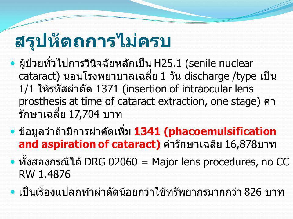 สรุปหัตถการไม่ครบ  ผู้ป่วยทั่วไปการวินิจฉัยหลักเป็น H25.1 (senile nuclear cataract) นอนโรงพยาบาลเฉลี่ย 1 วัน discharge /type เป็น 1/1 ให้รหัสผ่าตัด 1