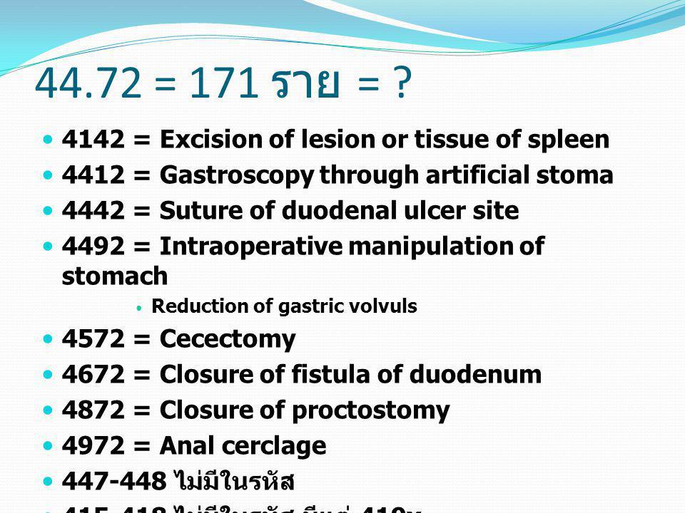 44.72 = 171 ราย = ?  4142 = Excision of lesion or tissue of spleen  4412 = Gastroscopy through artificial stoma  4442 = Suture of duodenal ulcer si