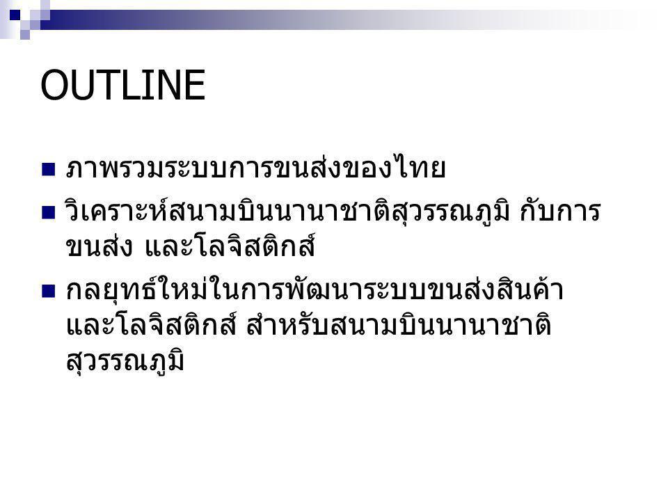 OUTLINE  ภาพรวมระบบการขนส่งของไทย  วิเคราะห์สนามบินนานาชาติสุวรรณภูมิ กับการ ขนส่ง และโลจิสติกส์  กลยุทธ์ใหม่ในการพัฒนาระบบขนส่งสินค้า และโลจิสติกส