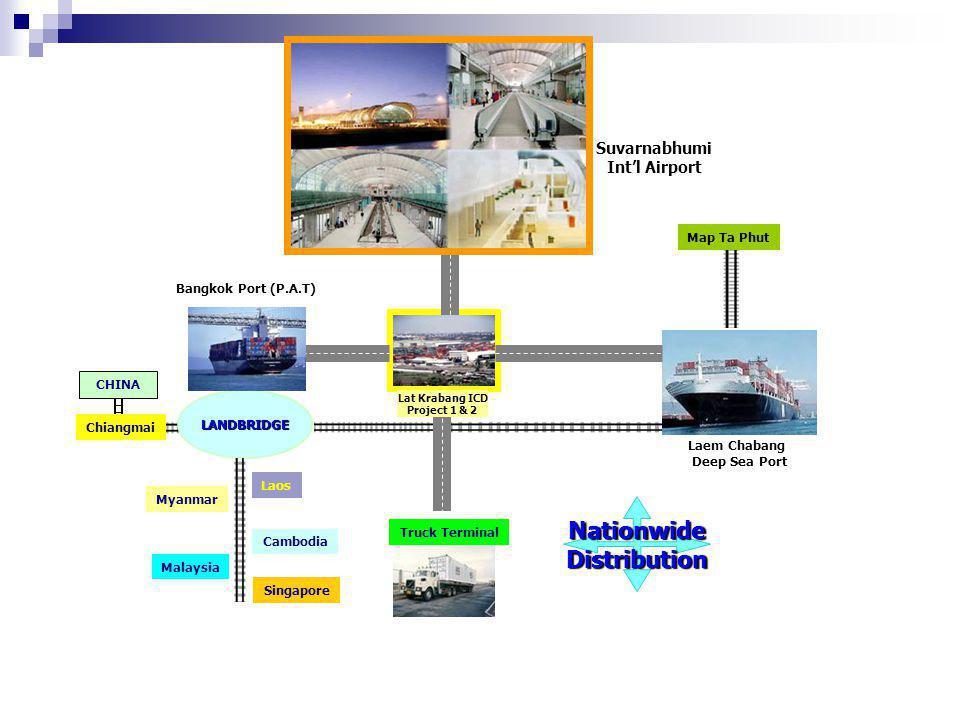 Laem Chabang Deep Sea Port Bangkok Port (P.A.T) Suvarnabhumi Int'l Airport NationwideDistribution Singapore Myanmar Laos Cambodia Malaysia LANDBRIDGE Truck Terminal Chiangmai CHINA Map Ta Phut Lat Krabang ICD Project 1 & 2
