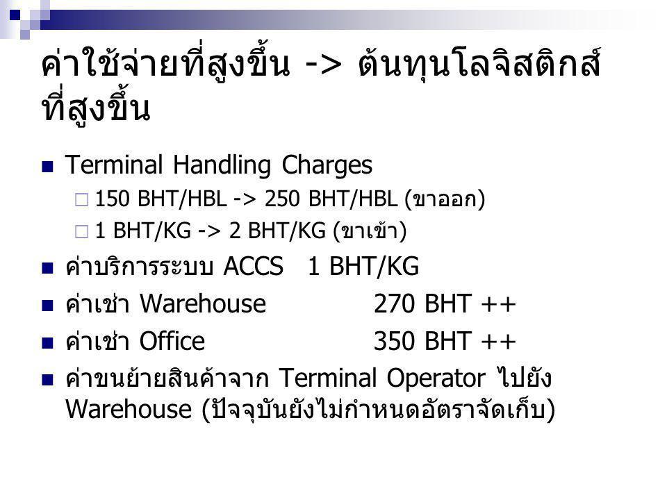 ค่าใช้จ่ายที่สูงขึ้น -> ต้นทุนโลจิสติกส์ ที่สูงขึ้น  Terminal Handling Charges  150 BHT/HBL -> 250 BHT/HBL (ขาออก)  1 BHT/KG -> 2 BHT/KG (ขาเข้า)  ค่าบริการระบบ ACCS1 BHT/KG  ค่าเช่า Warehouse 270 BHT ++  ค่าเช่า Office350 BHT ++  ค่าขนย้ายสินค้าจาก Terminal Operator ไปยัง Warehouse (ปัจจุบันยังไม่กำหนดอัตราจัดเก็บ)