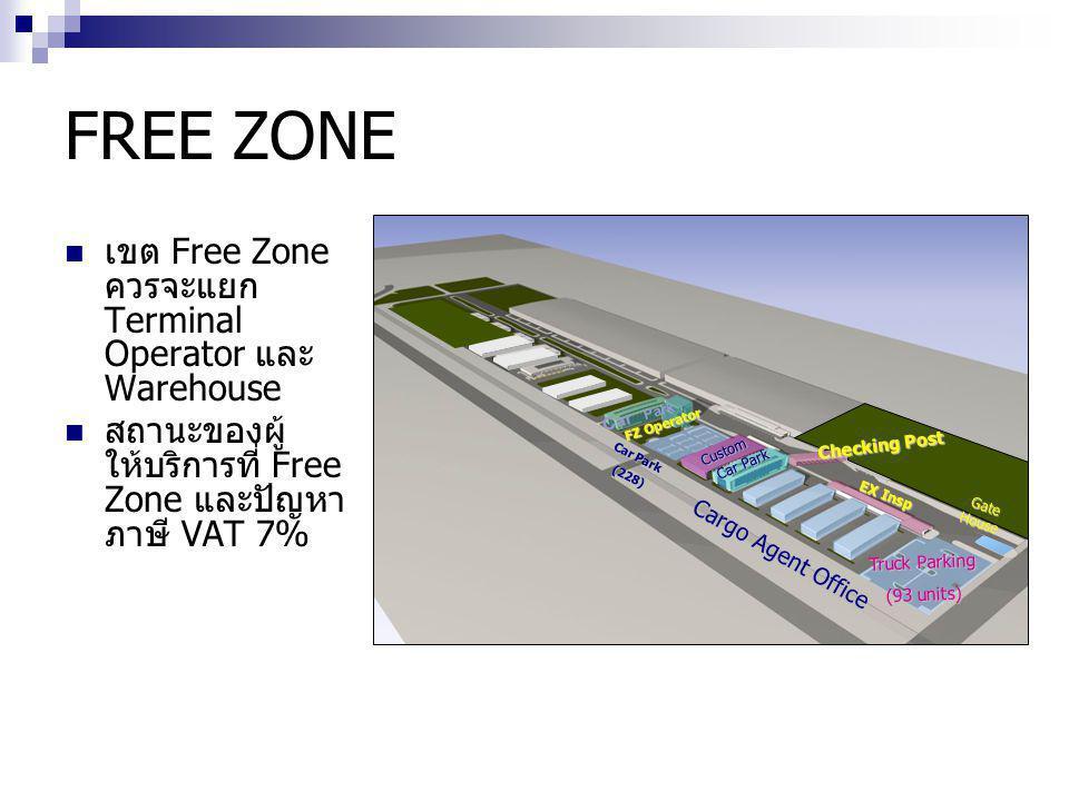 FREE ZONE  เขต Free Zone ควรจะแยก Terminal Operator และ Warehouse  สถานะของผู้ ให้บริการที่ Free Zone และปัญหา ภาษี VAT 7% Gate House Truck Parking (93 units) Cargo Agent Office Car Park Custom EX Insp EX Insp Checking Post Car Park (228) FZ Operator Car Park