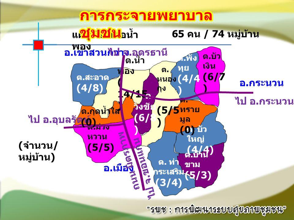 แผนที่อำเภอน้ำ พอง ต. บ้าน ขาม (5/3) ต. บัว ใหญ่ (4/4) ต. ม่วง หวาน (5/5) ต. ทราย มูล (0) ต. น้ำ พอง ( 14/15 ) ต. สะอาด (4/8) ต. หนอง กุง (5/5 ) ต. วั