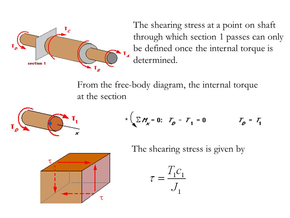 The shearing stress at a point on shaft through which section 1 passes can only be defined once the internal torque is determined. From the free-body