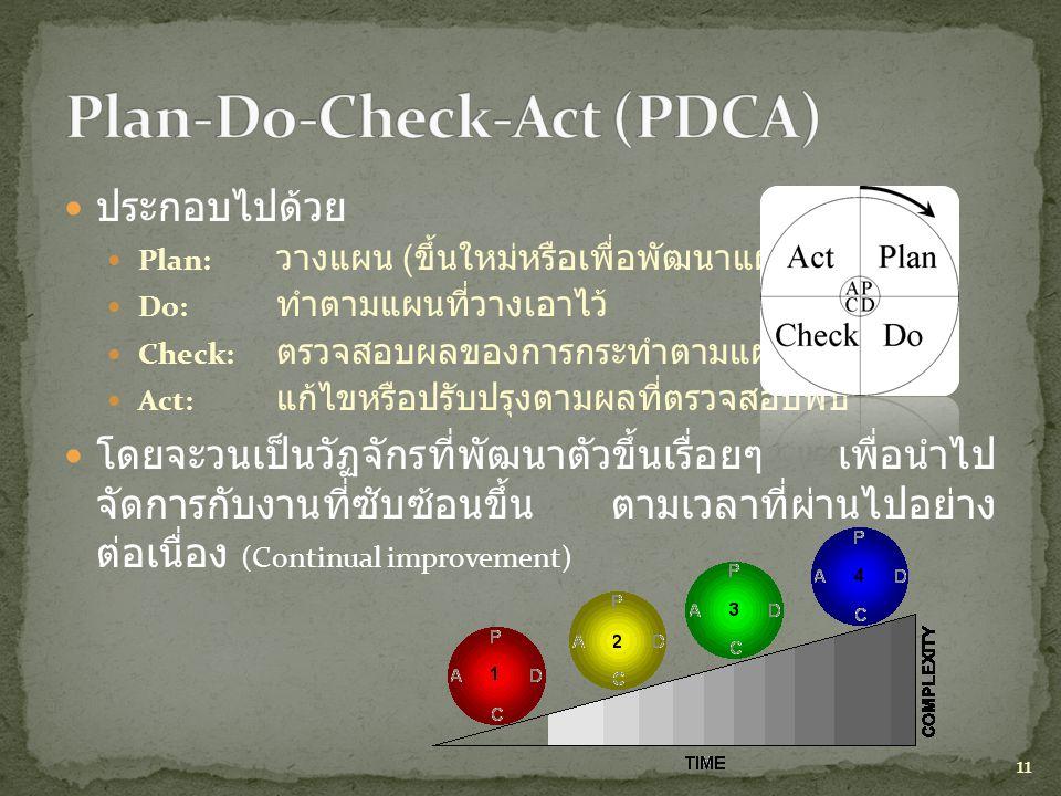  ประกอบไปด้วย  Plan: วางแผน ( ขึ้นใหม่หรือเพื่อพัฒนาแผนเดิม )  Do: ทำตามแผนที่วางเอาไว้  Check: ตรวจสอบผลของการกระทำตามแผน  Act: แก้ไขหรือปรับปรุ