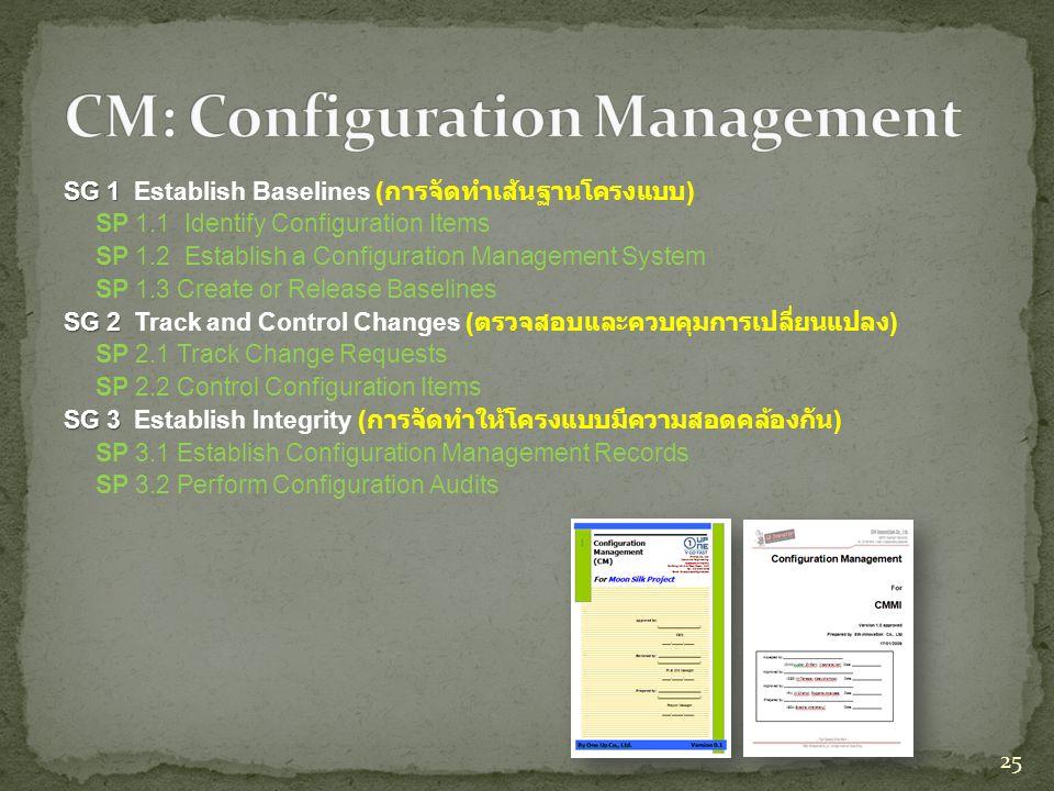 SG 1 SG 1 Establish Baselines ( การจัดทำเส้นฐานโครงแบบ ) SP 1.1 Identify Configuration Items SP 1.2 Establish a Configuration Management System SP 1.3
