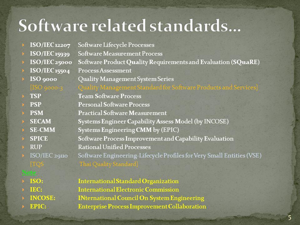 ISO/IEC 12207 (1995) ISO/IEC 12207 (1995) ISO/IEC 15939 (2002) ISO/IEC 15939 (2002) ISO/IEC 25000 (2005) ISO/IEC 25000 (2005) ISO/IEC 15504 (1997) ISO/IEC 15504 (1997) TSP (1999) TSP (1999) PSP (1994) PSP (1994) PSM (1999) PSM (1999) CMMI(2000)CMMI(2000) SW-CMM v 2 (1997) SECM (1998) SECM (1998) IPD-CMM (1997) SE-CMM (1995) SE-CMM (1995) SECAM (1996) SECAM (1996) CMM for SW v 1.1 (1993) CMM for SW v 1.1 (1993) ISO 9000 (1987) ISO 9000 (1987) CMMI v 1.1 (2002) SPICE (1993) SPICE (1993) CMMI-ACQ v 1.2 (2007) CMMI-ACQ CMMI-DEV v 1.2 (2006) CMMI-DEV CMMI-SVC v 1.2 (2009) CMMI-SVC 6 ISO 29110 TSQ (2009) ISO 29110 TSQ (2009) RUP (2003) RUP (2003)