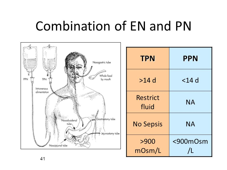 41 Combination of EN and PNTPNPPN >14 d<14 d Restrict fluid NA No SepsisNA >900 mOsm/L <900mOsm /L