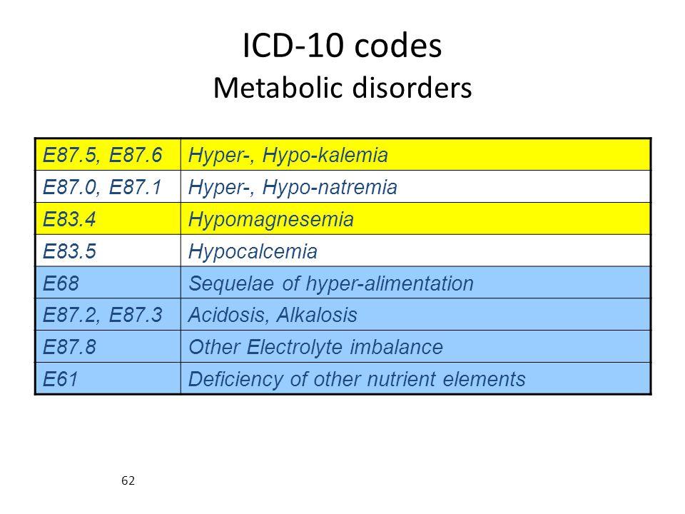 62 ICD-10 codes Metabolic disorders E87.5, E87.6Hyper-, Hypo-kalemia E87.0, E87.1Hyper-, Hypo-natremia E83.4Hypomagnesemia E83.5Hypocalcemia E68Sequel
