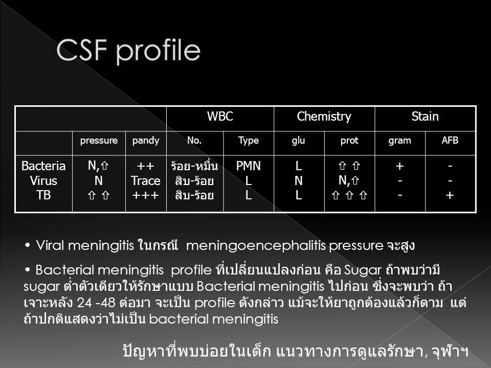 WBCChemistryStain pressurepandyNo.TypegluprotgramAFB Bacteria Virus TB N,  N  ++ Trace +++ ร้อย-หมื่น สิบ-ร้อย PMN L LNLLNL  N,     +--+-- --+-