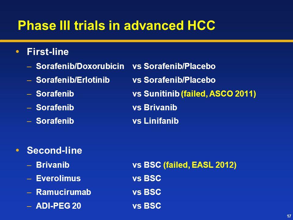 17 Phase III trials in advanced HCC  First-line –Sorafenib/Doxorubicin vs Sorafenib/Placebo –Sorafenib/Erlotinibvs Sorafenib/Placebo –Sorafenibvs Sun