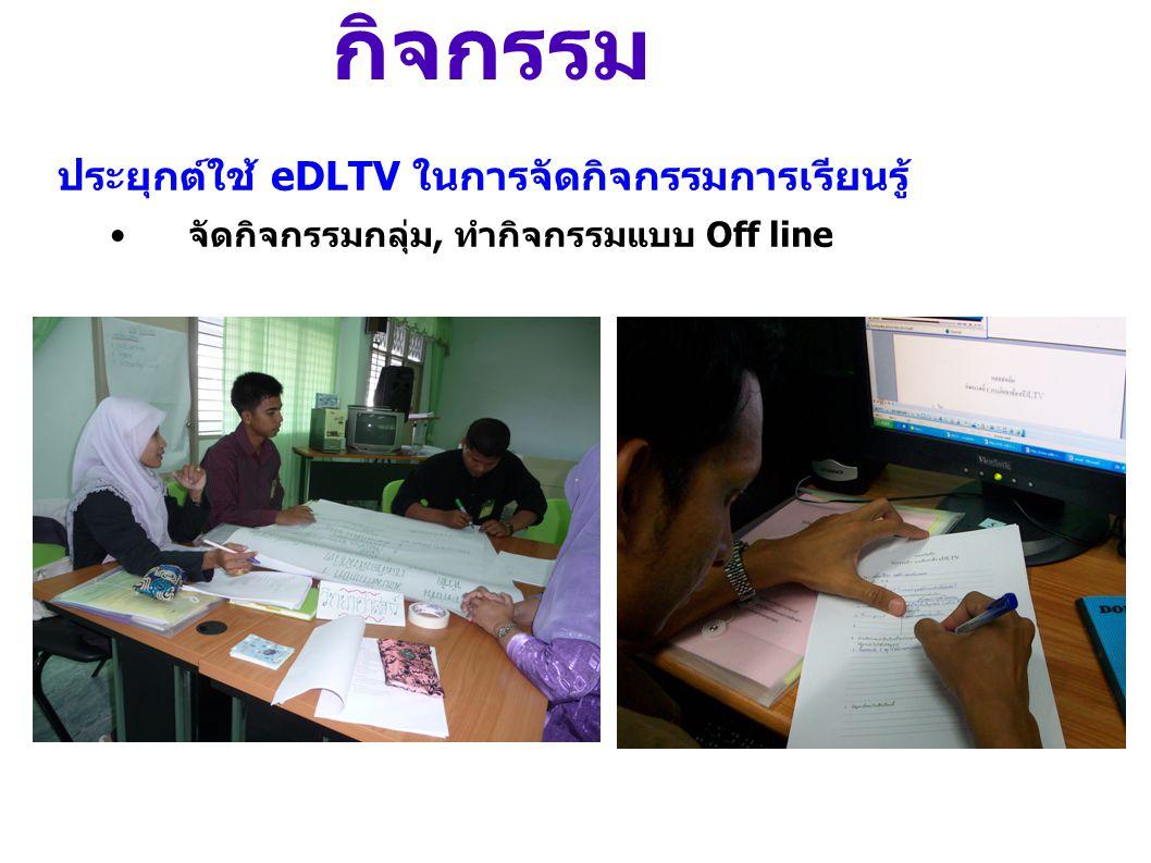 กิจกรรม ประยุกต์ใช้ eDLTV ในการจัดกิจกรรมการเรียนรู้ •เสาวนาแลกเปลี่ยนความคิดเห็นโดยเชิญโรงเรียนที่ สภาพแวดล้อมใกล้เคียงกัน •ใช้ VDO ของครู นครนายก ช่วยเล่าเรื่อง ให้เห็นภาพมากขึ้น