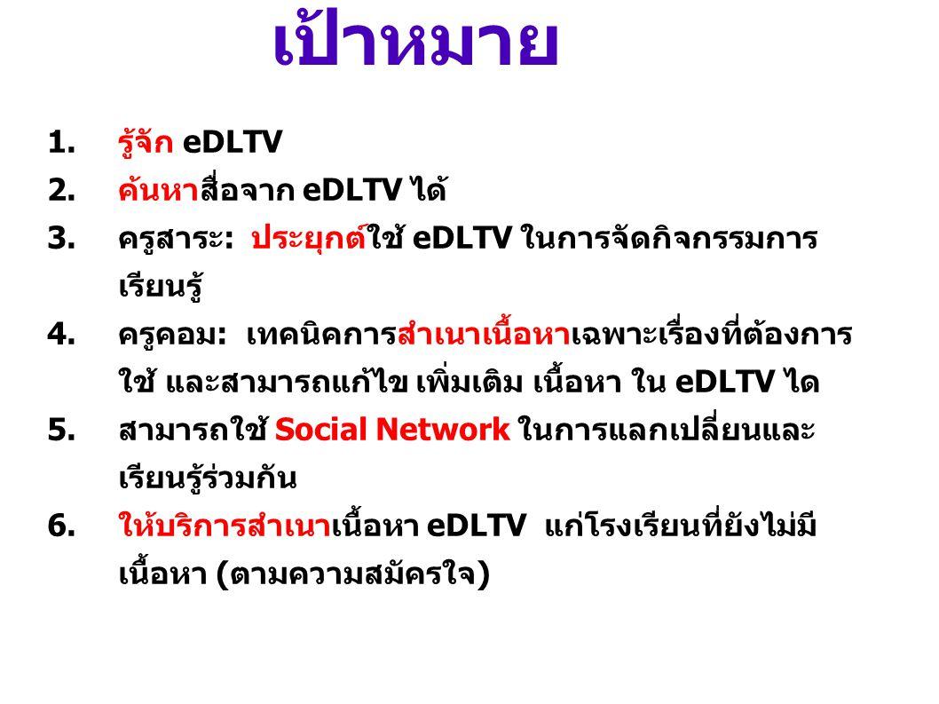 เป้าหมาย 1.รู้จัก eDLTV 2.ค้นหาสื่อจาก eDLTV ได้ 3.ครูสาระ: ประยุกต์ใช้ eDLTV ในการจัดกิจกรรมการ เรียนรู้ 4.ครูคอม: เทคนิคการสำเนาเนื้อหาเฉพาะเรื่องที