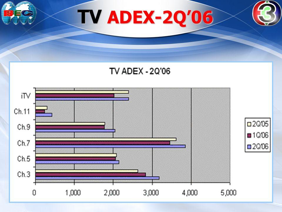 TV ADEX-2Q'06