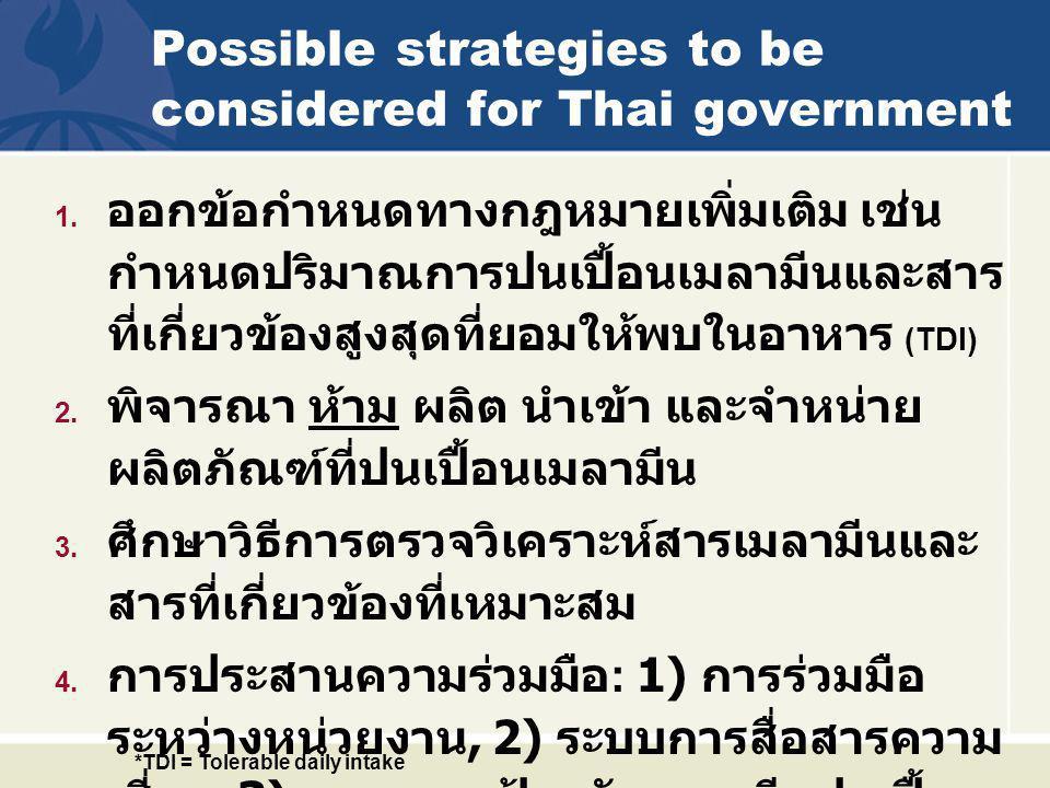 Possible strategies to be considered for Thai government 1. ออกข้อกำหนดทางกฎหมายเพิ่มเติม เช่น กำหนดปริมาณการปนเปื้อนเมลามีนและสาร ที่เกี่ยวข้องสูงสุด