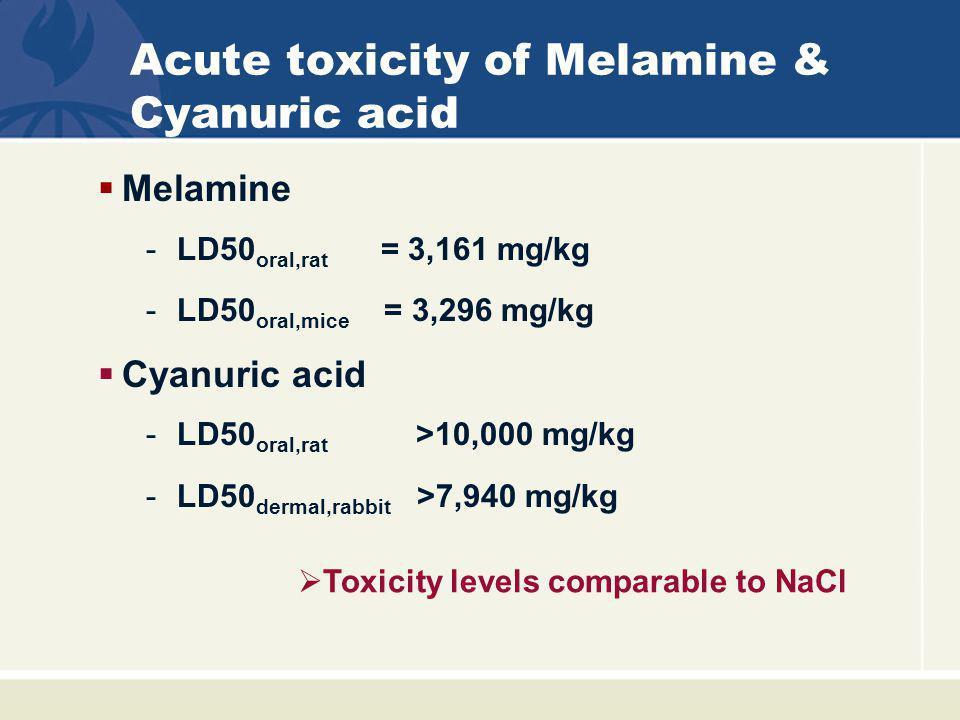  Melamine -LD50 oral,rat = 3,161 mg/kg -LD50 oral,mice = 3,296 mg/kg  Cyanuric acid -LD50 oral,rat >10,000 mg/kg -LD50 dermal,rabbit >7,940 mg/kg Ac