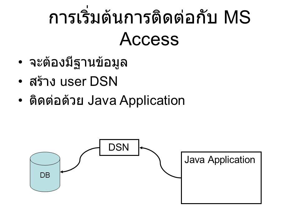 การเริ่มต้นการติดต่อกับ MS Access • จะต้องมีฐานข้อมูล • สร้าง user DSN • ติดต่อด้วย Java Application DB DSN Java Application