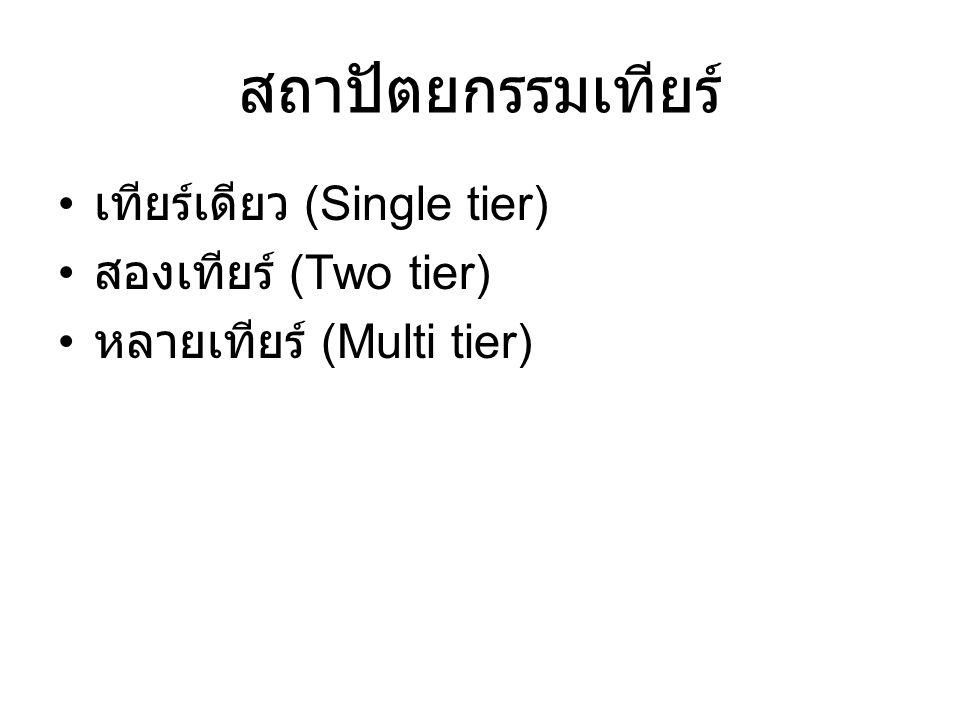 สถาปัตยกรรมเทียร์ • เทียร์เดียว (Single tier) • สองเทียร์ (Two tier) • หลายเทียร์ (Multi tier)