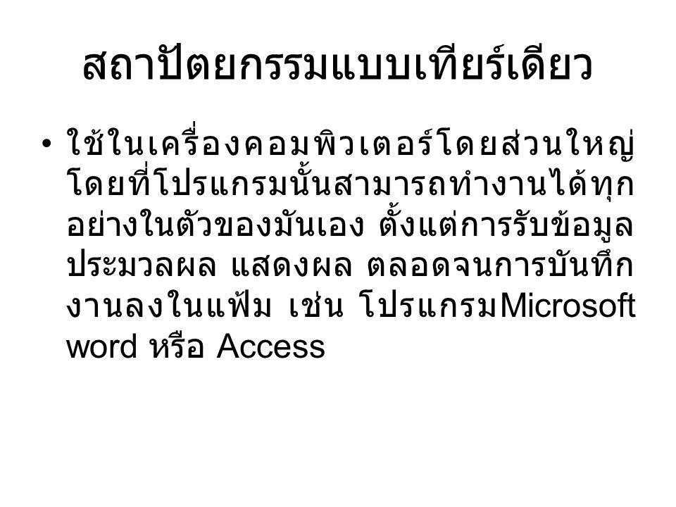 เลือกรายการ Driver do Microsoft Acess (*.mdb) แล้วคลิกปุ่ม Finish