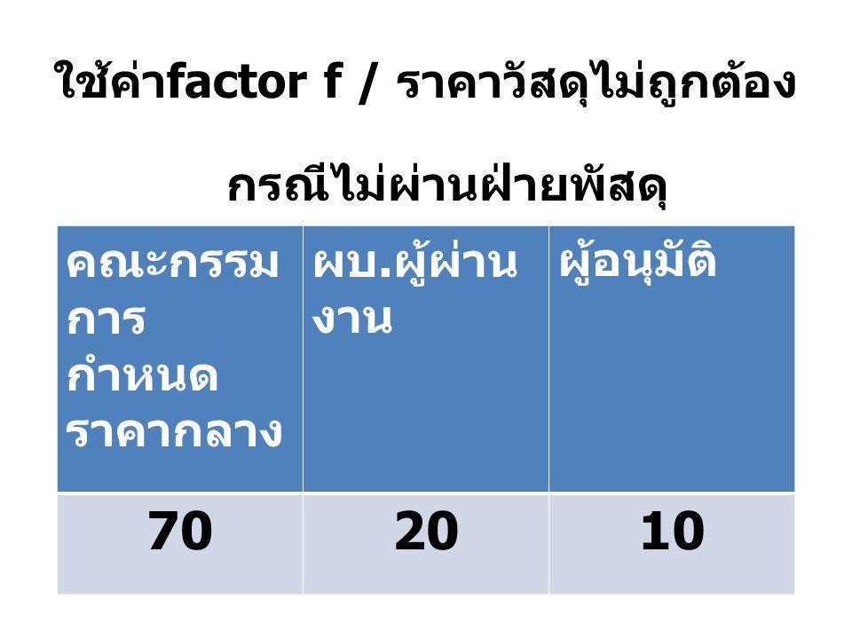 ใช้ค่าfactor f / ราคาวัสดุไม่ถูกต้อง กรณีไม่ผ่านฝ่ายพัสดุ คณะกรรม การ กำหนด ราคากลาง ผบ.ผู้ผ่าน งาน ผู้อนุมัติ 702010