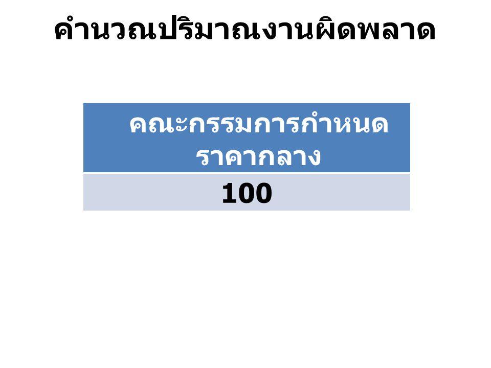 คำนวณปริมาณงานผิดพลาด 100 คณะกรรมการกำหนด ราคากลาง 100