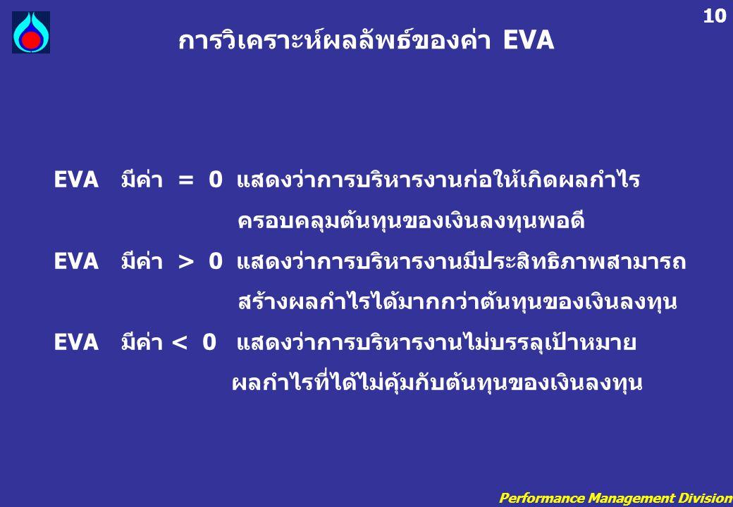 Performance Management Division 10 การวิเคราะห์ผลลัพธ์ของค่า EVA EVAมีค่า = 0 แสดงว่าการบริหารงานก่อให้เกิดผลกำไร ครอบคลุมต้นทุนของเงินลงทุนพอดี EVAมี
