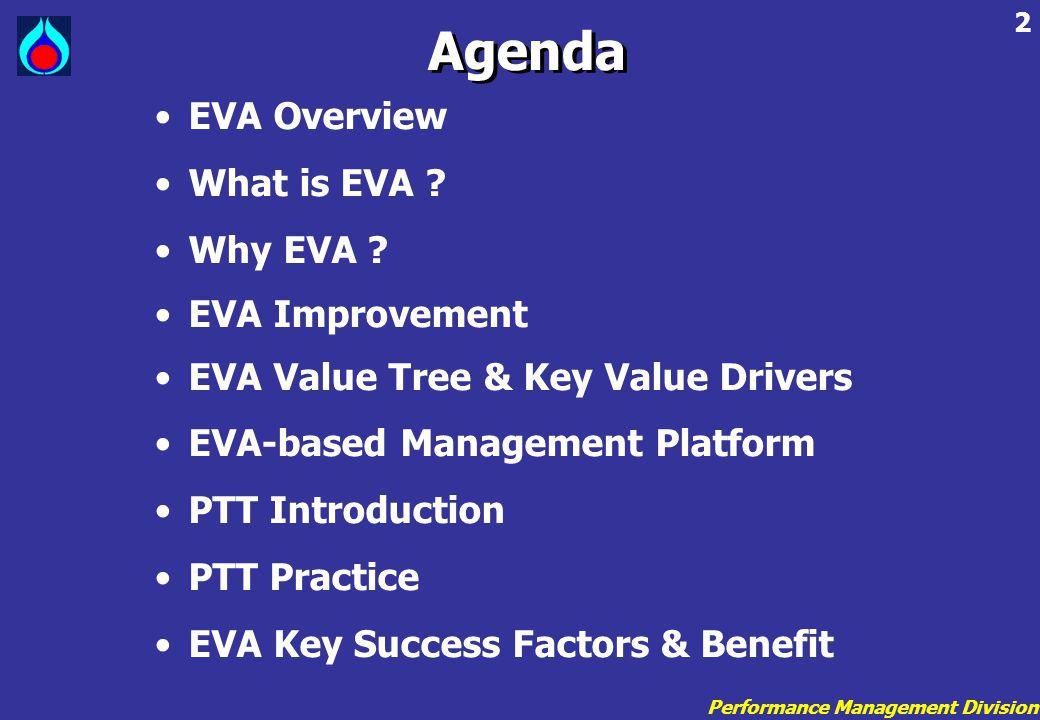 Performance Management Division 2 •EVA Overview •What is EVA ? •Why EVA ? •EVA Improvement •EVA Value Tree & Key Value Drivers •EVA-based Management P