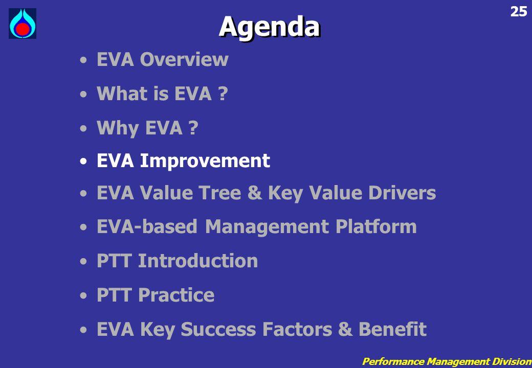 Performance Management Division 25 •EVA Overview •What is EVA ? •Why EVA ? •EVA Improvement •EVA Value Tree & Key Value Drivers •EVA-based Management