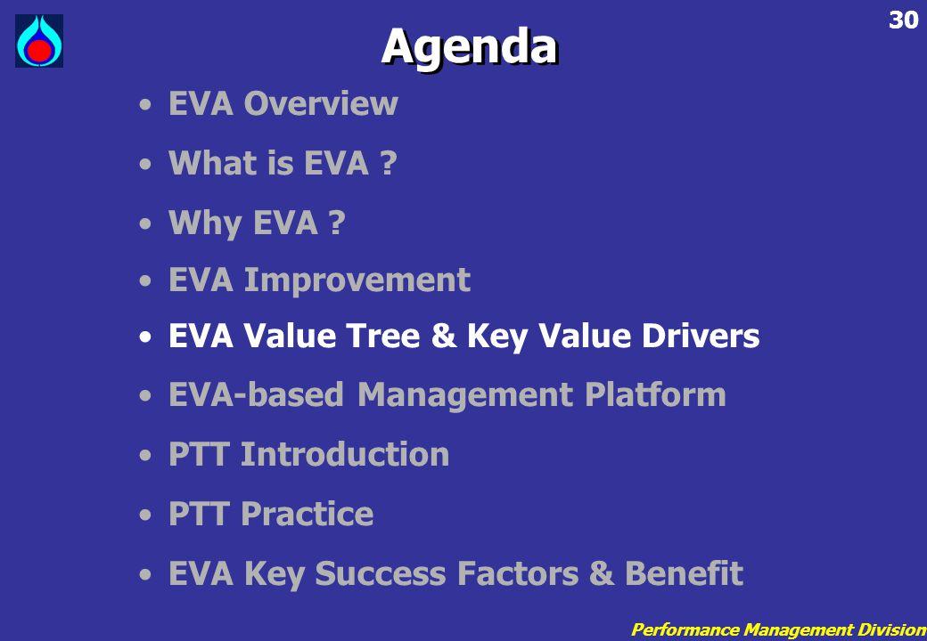 Performance Management Division 30 •EVA Overview •What is EVA ? •Why EVA ? •EVA Improvement •EVA Value Tree & Key Value Drivers •EVA-based Management