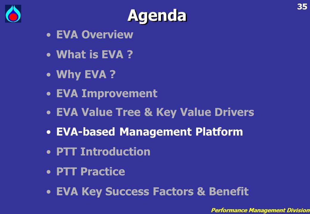 Performance Management Division 35 •EVA Overview •What is EVA ? •Why EVA ? •EVA Improvement •EVA Value Tree & Key Value Drivers •EVA-based Management