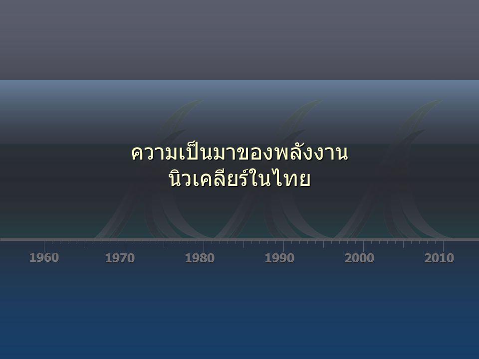 1960 19701980199020002010 ความเป็นมาของพลังงานนิวเคลียร์ในไทย