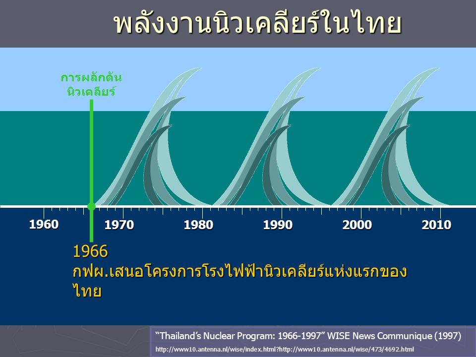 """พลังงานนิวเคลียร์ในไทย 1960 19701980199020002010 การผลักดัน นิวเคลียร์ 1966 กฟผ.เสนอโครงการโรงไฟฟ้านิวเคลียร์แห่งแรกของ ไทย """"Thailand's Nuclear Progra"""
