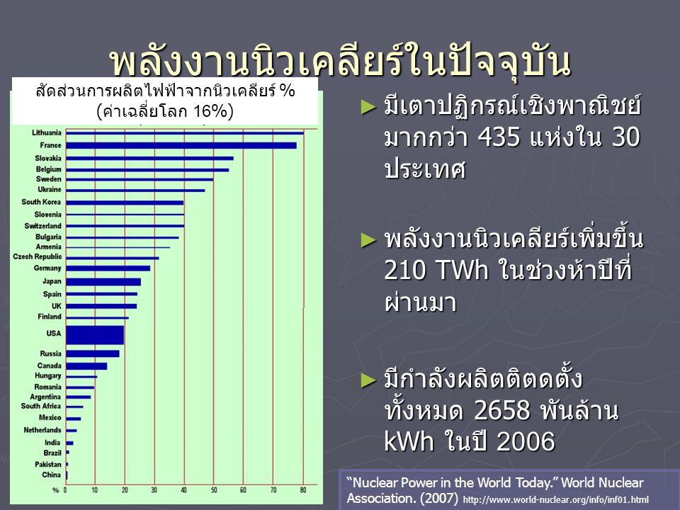 พลังงานนิวเคลียร์ในปัจจุบัน ► มีเตาปฏิกรณ์เชิงพาณิชย์ มากกว่า 435 แห่งใน 30 ประเทศ ► พลังงานนิวเคลียร์เพิ่มขึ้น 210 TWh ในช่วงห้าปีที่ ผ่านมา ► มีกำลั