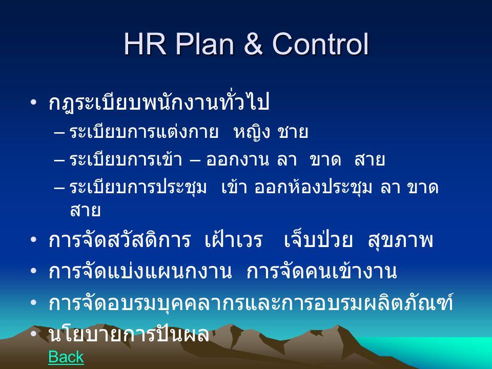 HR Plan & Control • กฎระเบียบพนักงานทั่วไป – ระเบียบการแต่งกาย หญิง ชาย – ระเบียบการเข้า – ออกงาน ลา ขาด สาย – ระเบียบการประชุม เข้า ออกห้องประชุม ลา