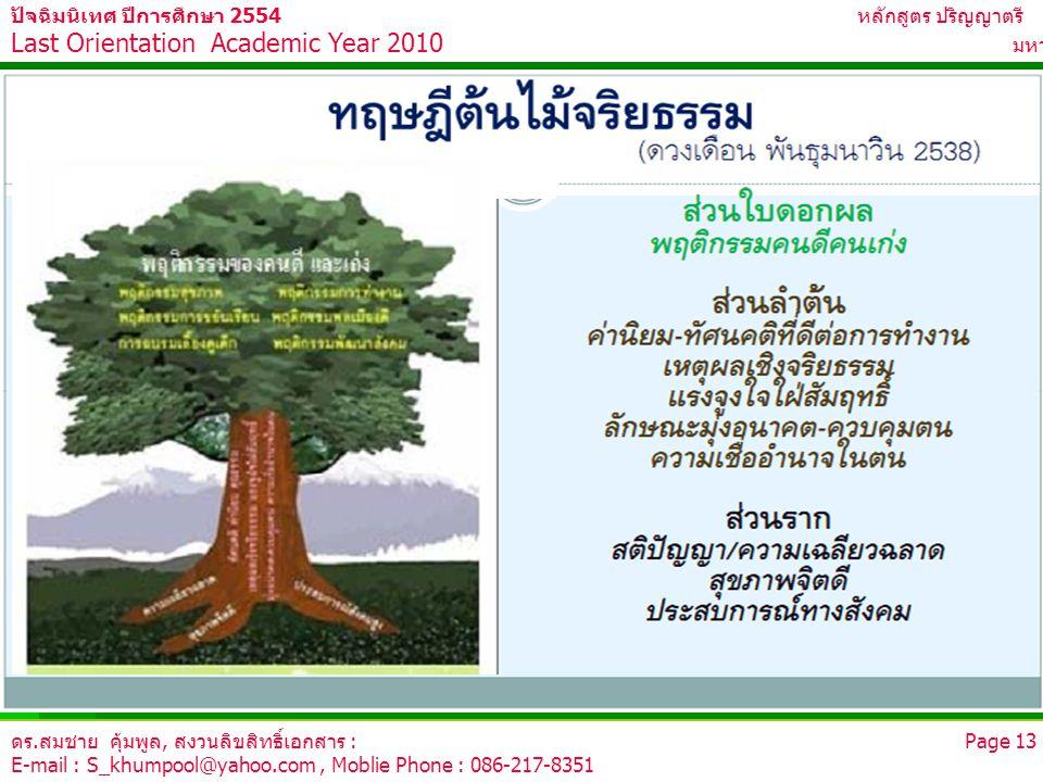 ดร.สมชาย คุ้มพูล, สงวนลิขสิทธิ์เอกสาร : Page 13 E-mail : S_khumpool@yahoo.com, Moblie Phone : 086-217-8351 ปัจฉิมนิเทศ ปีการศึกษา 2554 หลักสูตร ปริญญา