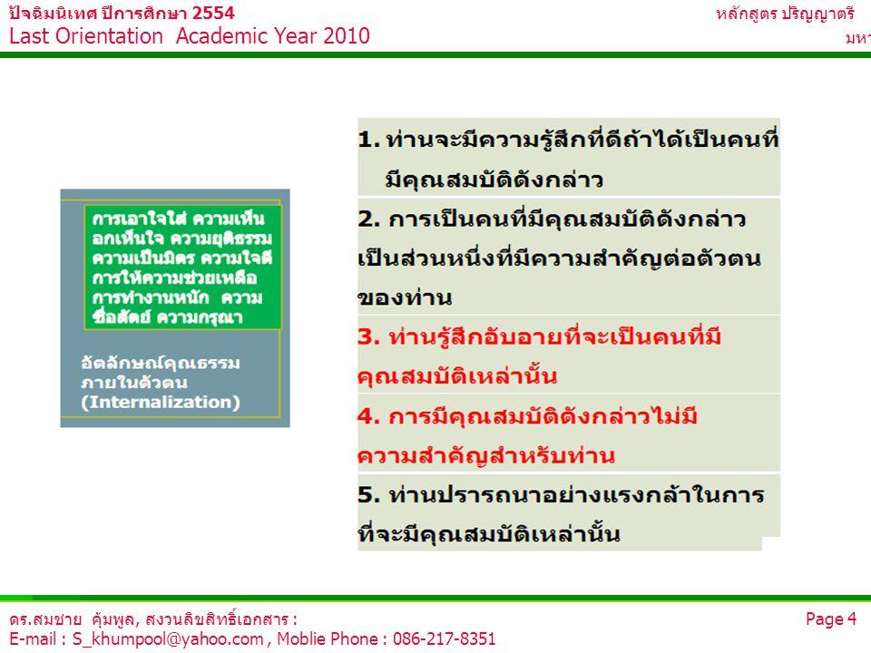 ดร.สมชาย คุ้มพูล, สงวนลิขสิทธิ์เอกสาร : Page 4 E-mail : S_khumpool@yahoo.com, Moblie Phone : 086-217-8351 ปัจฉิมนิเทศ ปีการศึกษา 2554 หลักสูตร ปริญญาต