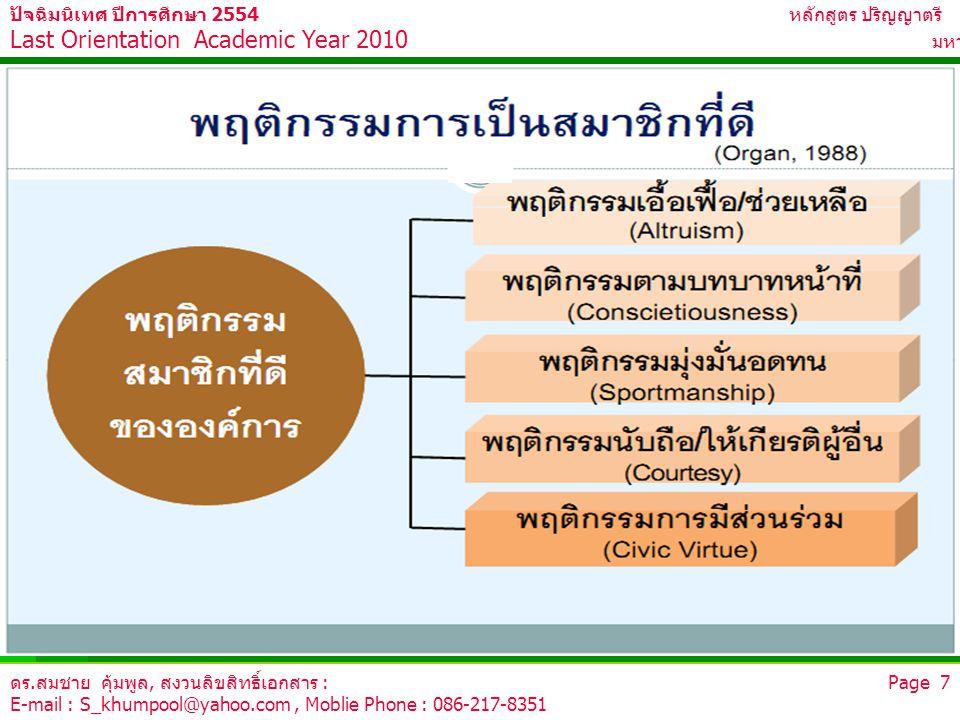 ดร.สมชาย คุ้มพูล, สงวนลิขสิทธิ์เอกสาร : Page 7 E-mail : S_khumpool@yahoo.com, Moblie Phone : 086-217-8351 ปัจฉิมนิเทศ ปีการศึกษา 2554 หลักสูตร ปริญญาต
