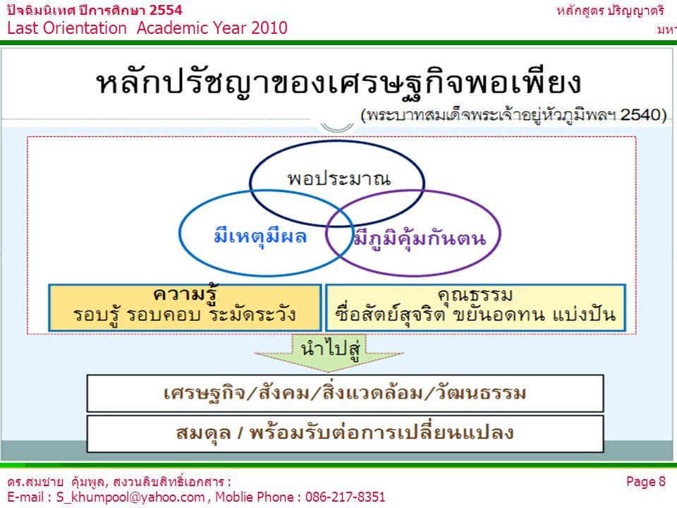 ดร.สมชาย คุ้มพูล, สงวนลิขสิทธิ์เอกสาร : Page 8 E-mail : S_khumpool@yahoo.com, Moblie Phone : 086-217-8351 ปัจฉิมนิเทศ ปีการศึกษา 2554 หลักสูตร ปริญญาต