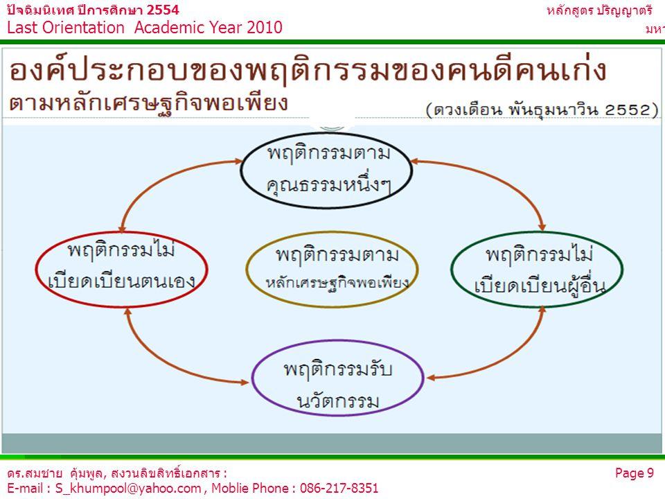 ดร.สมชาย คุ้มพูล, สงวนลิขสิทธิ์เอกสาร : Page 9 E-mail : S_khumpool@yahoo.com, Moblie Phone : 086-217-8351 ปัจฉิมนิเทศ ปีการศึกษา 2554 หลักสูตร ปริญญาต