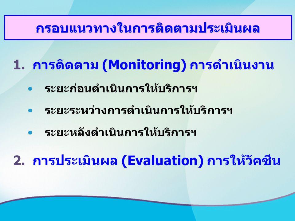 กรอบแนวทางในการติดตามประเมินผล 1.การติดตาม (Monitoring) การดำเนินงาน •ระยะก่อนดำเนินการให้บริการฯ •ระยะระหว่างการดำเนินการให้บริการฯ •ระยะหลังดำเนินกา