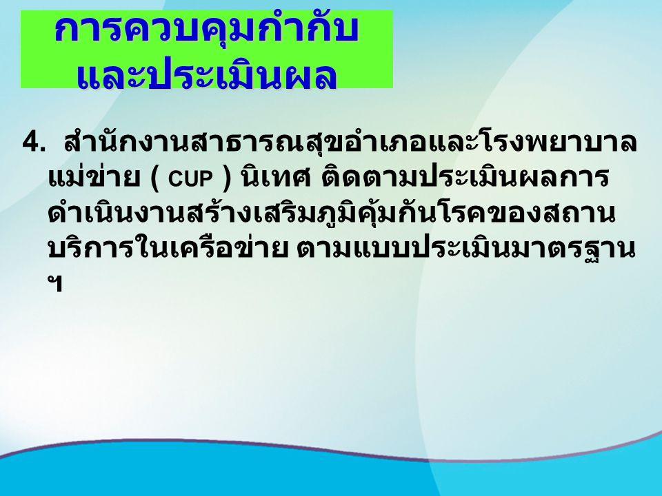 การควบคุมกำกับ และประเมินผล 4. สำนักงานสาธารณสุขอำเภอและโรงพยาบาล แม่ข่าย ( CUP ) นิเทศ ติดตามประเมินผลการ ดำเนินงานสร้างเสริมภูมิคุ้มกันโรคของสถาน บร