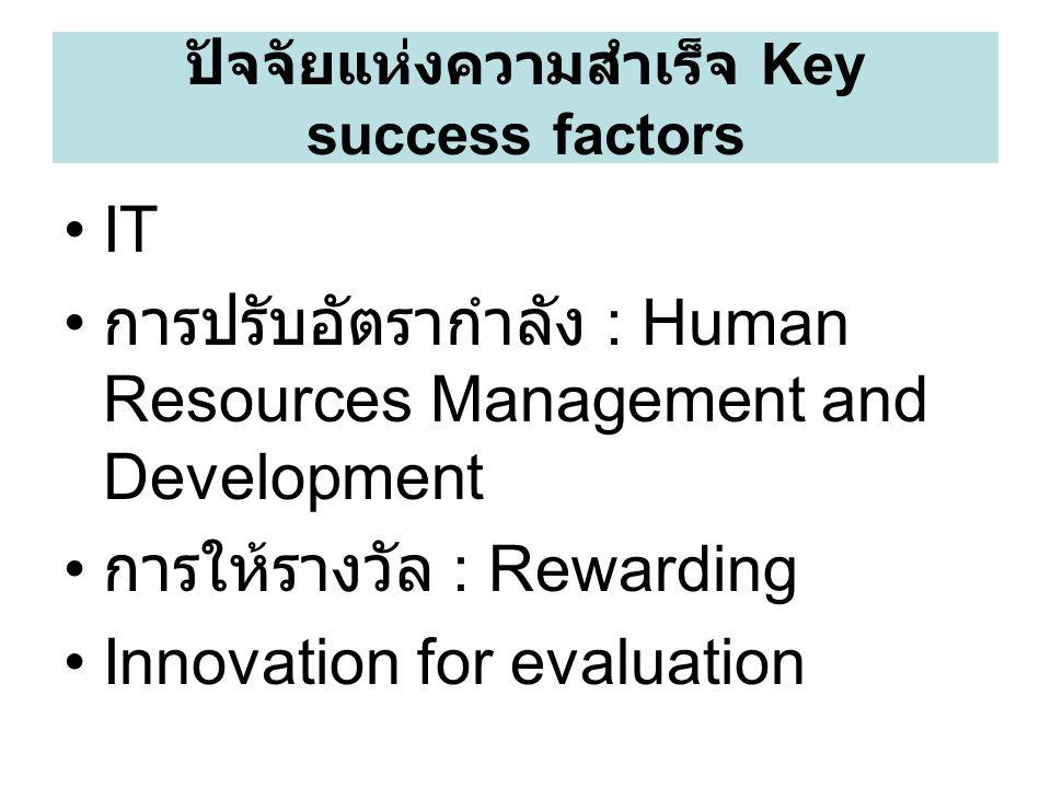 ปัจจัยแห่งความสำเร็จ Key success factors •IT • การปรับอัตรากำลัง : Human Resources Management and Development • การให้รางวัล : Rewarding •Innovation f