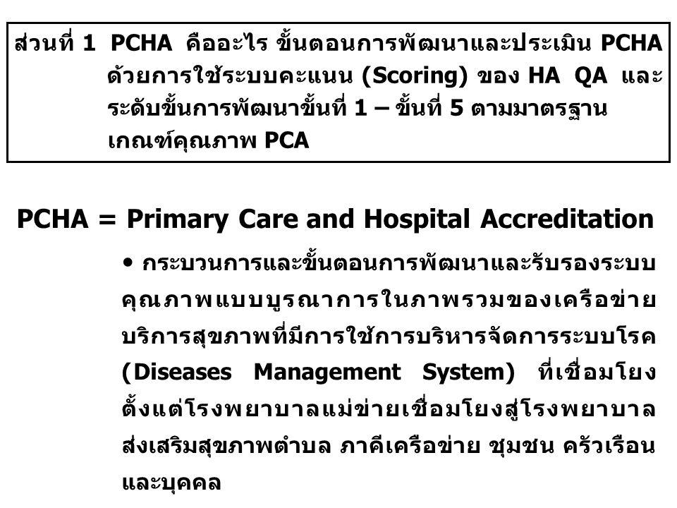 ส่วนที่ 1 PCHA คืออะไร ขั้นตอนการพัฒนาและประเมิน PCHA ด้วยการใช้ระบบคะแนน (Scoring) ของ HA QA และ ระดับขั้นการพัฒนาขั้นที่ 1 – ขั้นที่ 5 ตามมาตรฐาน เก